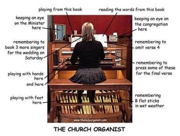 organists
