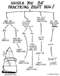 Should you be practicing