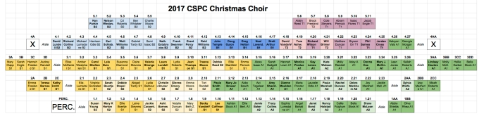 Christmas 2017 Choir Loft Seating Chart
